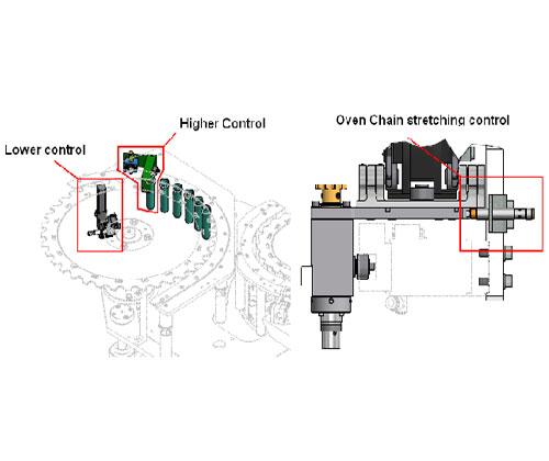 ZF010100 - Controles funcionales de máquina